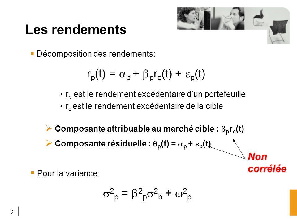 9 Les rendements Décomposition des rendements: r p (t) = p + p r c (t) + p (t) r p est le rendement excédentaire dun portefeuille r c est le rendement