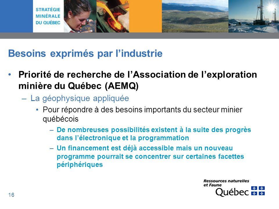 16 Besoins exprimés par lindustrie Priorité de recherche de lAssociation de lexploration minière du Québec (AEMQ) –La géophysique appliquée Pour répon