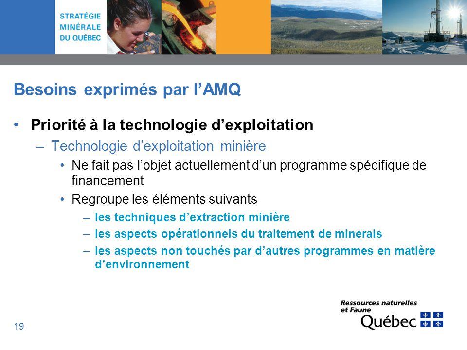 19 Besoins exprimés par lAMQ Priorité à la technologie dexploitation –Technologie dexploitation minière Ne fait pas lobjet actuellement dun programme