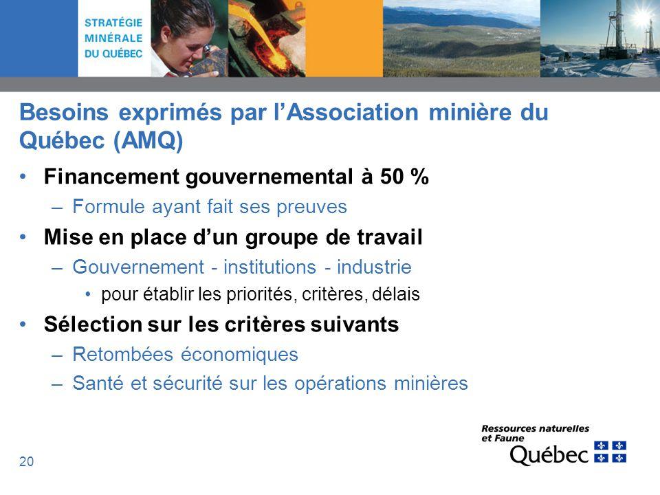20 Besoins exprimés par lAssociation minière du Québec (AMQ) Financement gouvernemental à 50 % –Formule ayant fait ses preuves Mise en place dun group