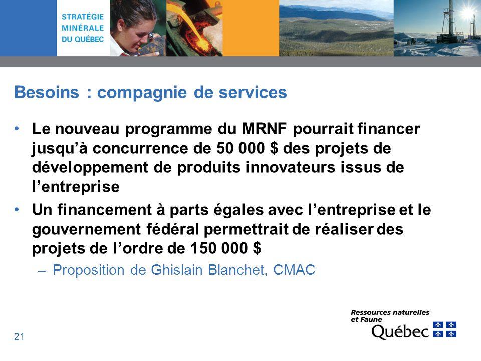 21 Besoins : compagnie de services Le nouveau programme du MRNF pourrait financer jusquà concurrence de 50 000 $ des projets de développement de produ