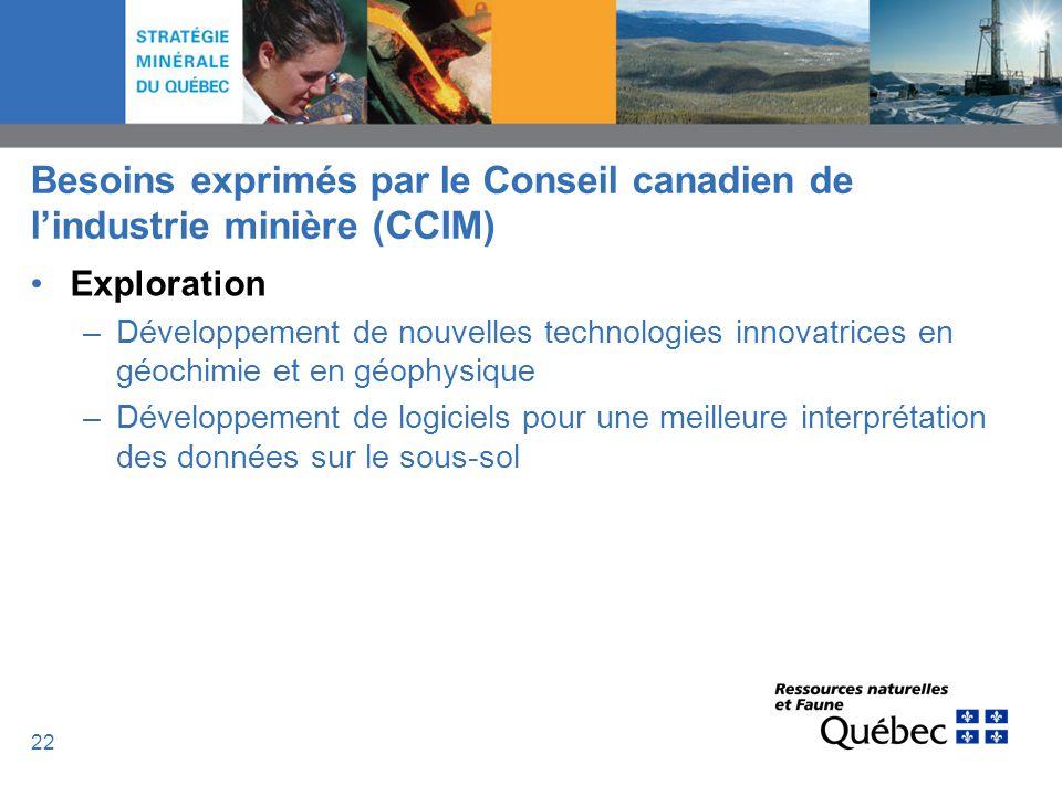 22 Besoins exprimés par le Conseil canadien de lindustrie minière (CCIM) Exploration –Développement de nouvelles technologies innovatrices en géochimi