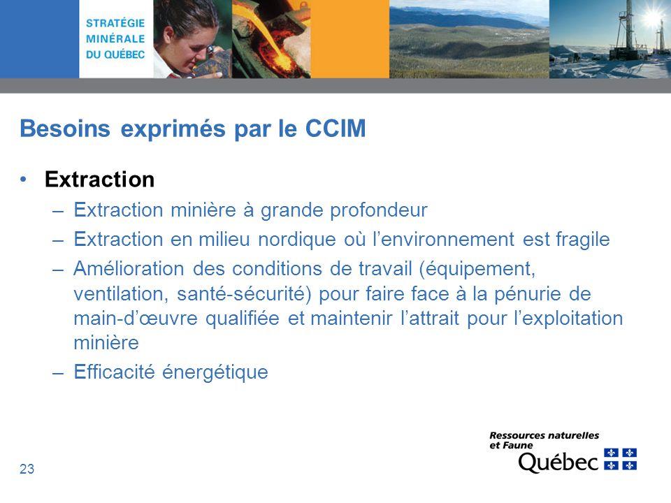 23 Besoins exprimés par le CCIM Extraction –Extraction minière à grande profondeur –Extraction en milieu nordique où lenvironnement est fragile –Améli