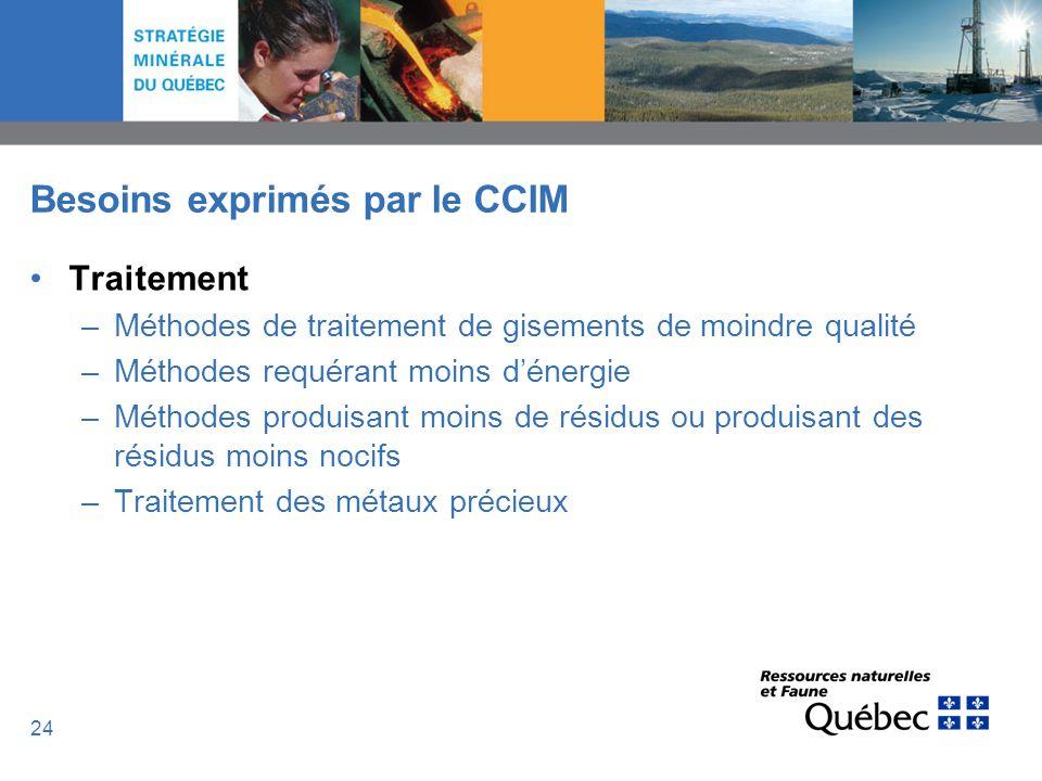 24 Besoins exprimés par le CCIM Traitement –Méthodes de traitement de gisements de moindre qualité –Méthodes requérant moins dénergie –Méthodes produi