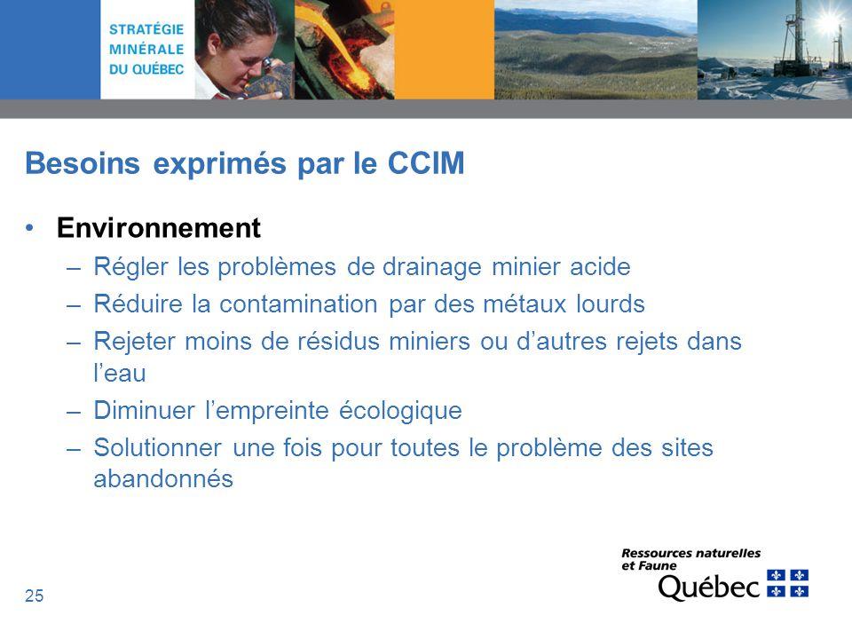 25 Besoins exprimés par le CCIM Environnement –Régler les problèmes de drainage minier acide –Réduire la contamination par des métaux lourds –Rejeter