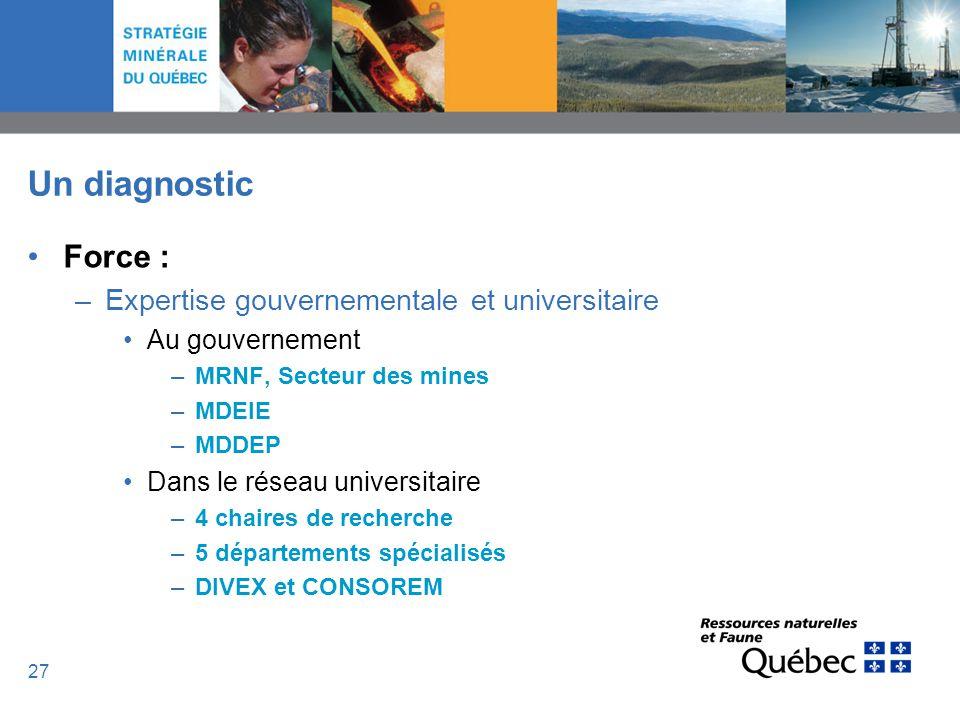 27 Un diagnostic Force : –Expertise gouvernementale et universitaire Au gouvernement –MRNF, Secteur des mines –MDEIE –MDDEP Dans le réseau universitai