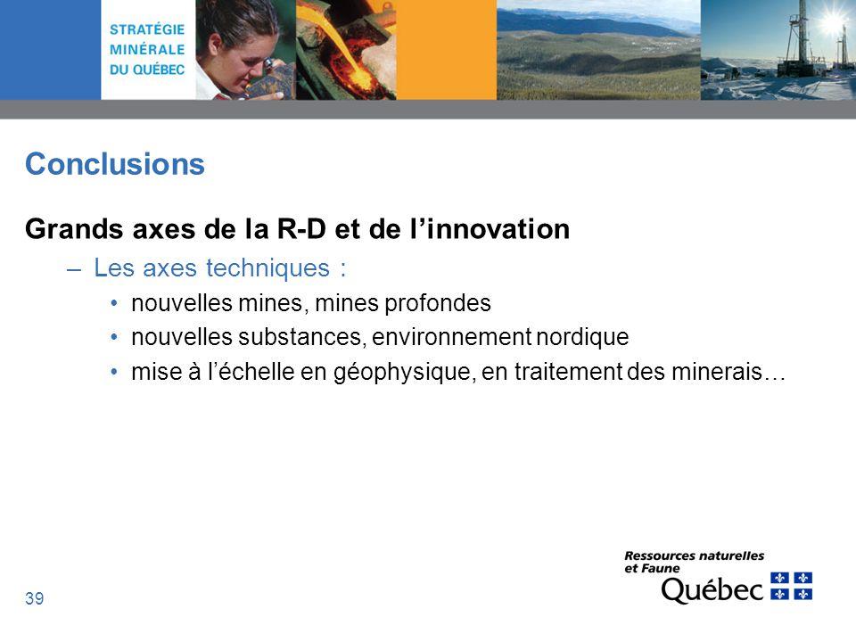 39 Conclusions Grands axes de la R-D et de linnovation –Les axes techniques : nouvelles mines, mines profondes nouvelles substances, environnement nor