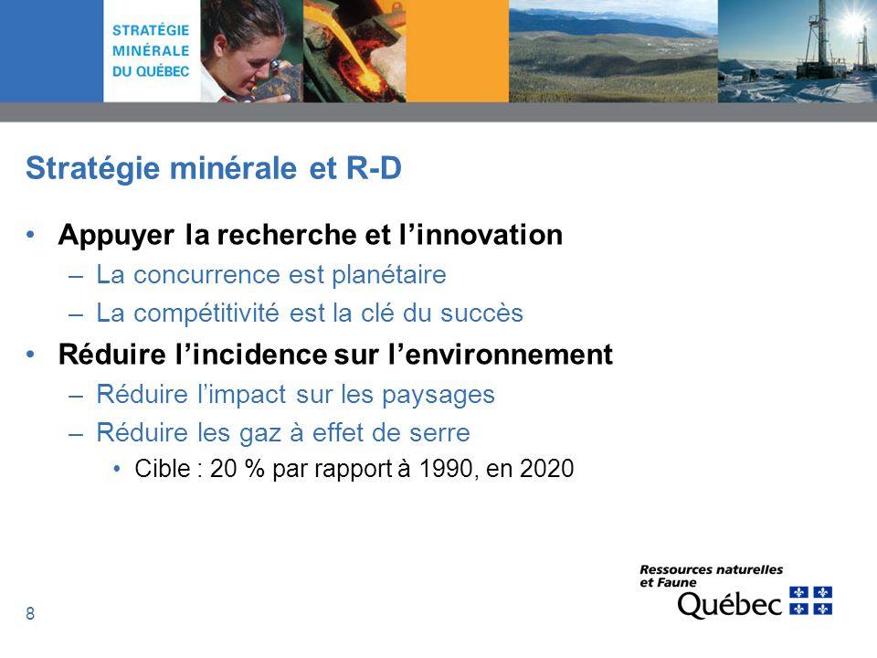 9 Stratégie minérale et R-D Appuyer le développement de technologies dans les domaines prioritaires du secteur minier –Favoriser le transfert de connaissances entre les différents milieux de recherche et lindustrie –Relever le défi de la mine profonde