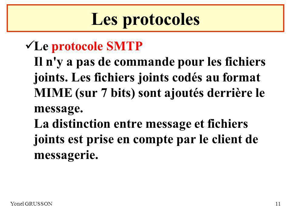 Yonel GRUSSON11 Le protocole SMTP Il n y a pas de commande pour les fichiers joints.