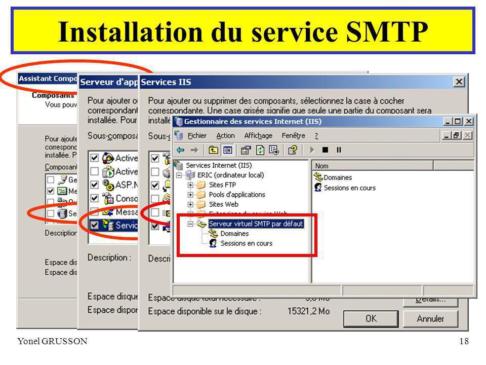Yonel GRUSSON18 Installation du service SMTP