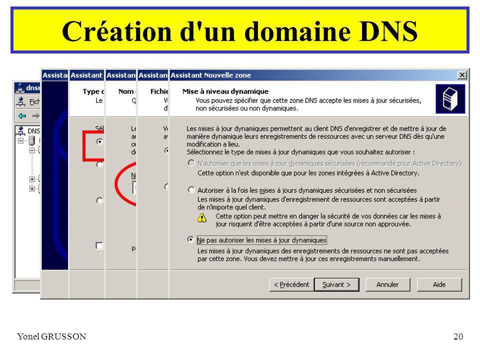 Yonel GRUSSON20 Création d un domaine DNS