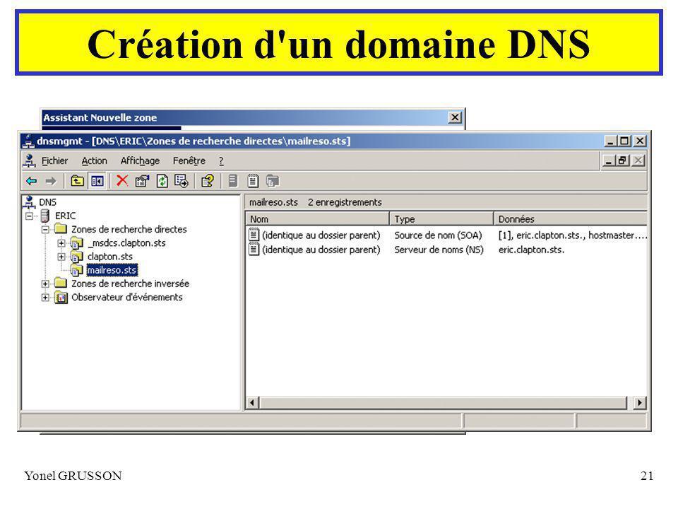 Yonel GRUSSON21 Création d un domaine DNS