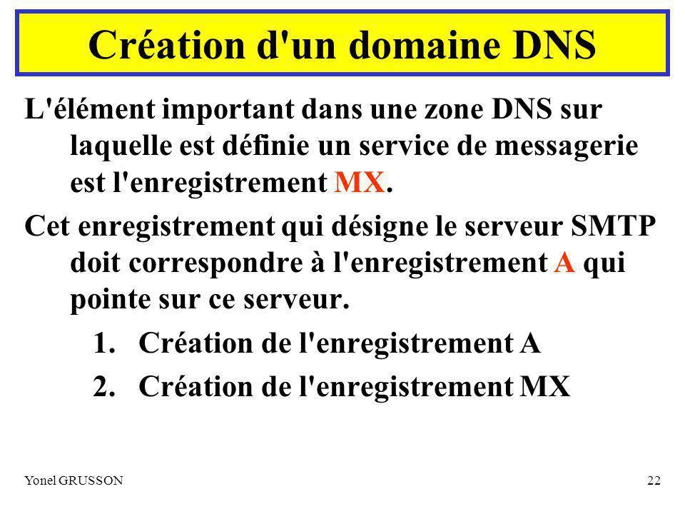 Yonel GRUSSON22 L élément important dans une zone DNS sur laquelle est définie un service de messagerie est l enregistrement MX.