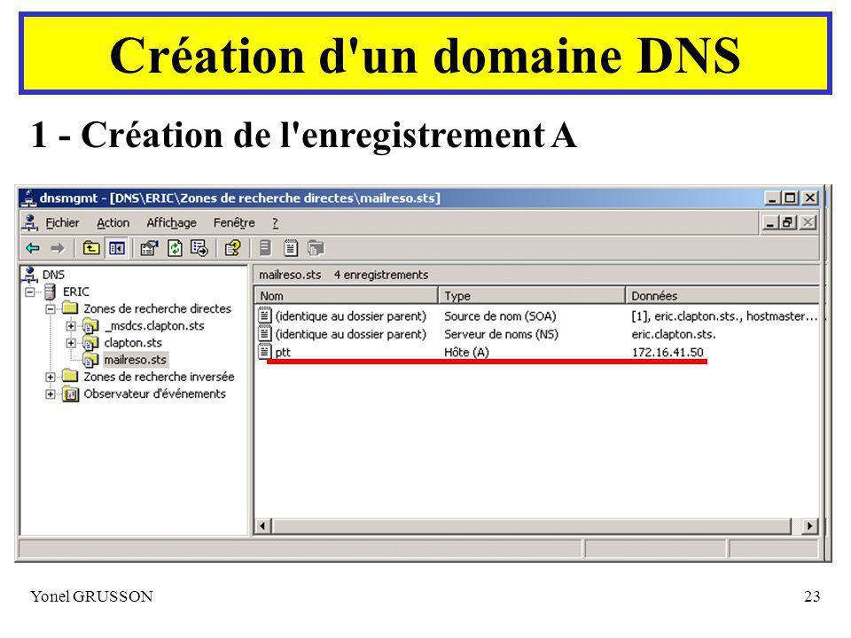 Yonel GRUSSON23 Création d un domaine DNS 1 - Création de l enregistrement A