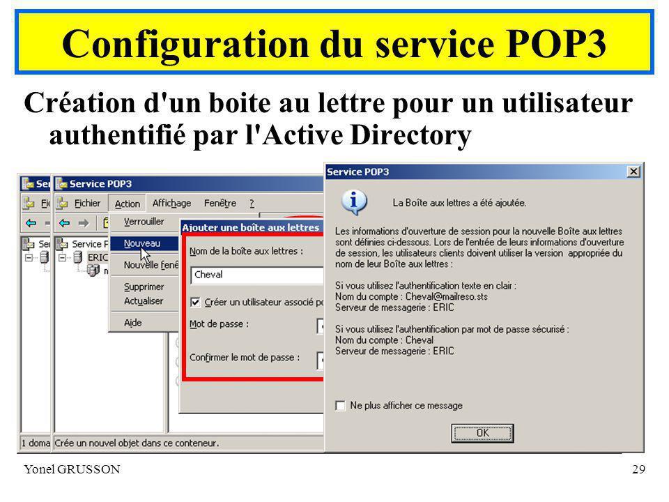 Yonel GRUSSON29 Création d un boite au lettre pour un utilisateur authentifié par l Active Directory Configuration du service POP3