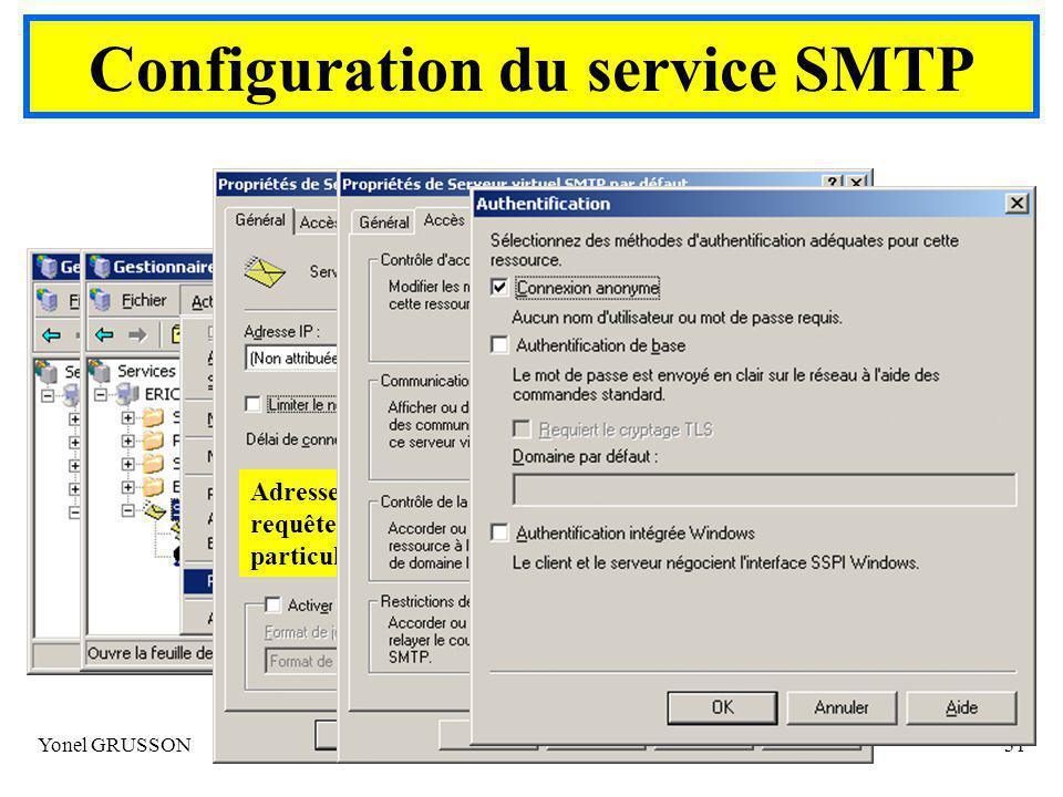 Yonel GRUSSON31 Configuration du service SMTP Adresse IP : Pour n accepter que les requêtes provenant d une interface particulière.