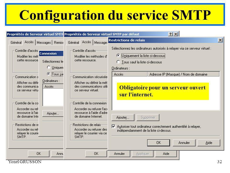 Yonel GRUSSON32 Configuration du service SMTP Obligatoire pour un serveur ouvert sur l internet.