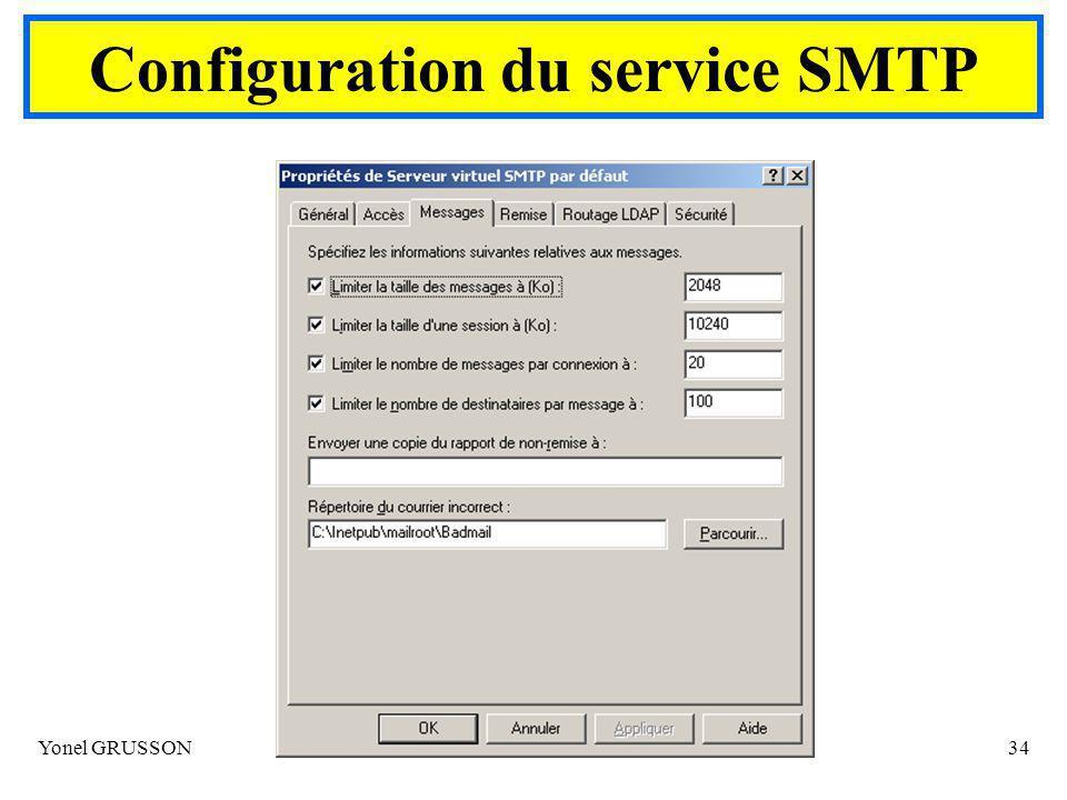 Yonel GRUSSON34 Configuration du service SMTP
