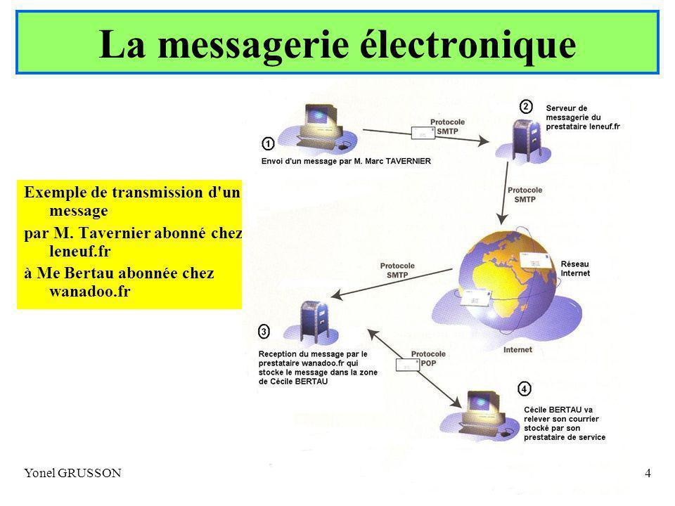 Yonel GRUSSON4 Exemple de transmission d un message par M.