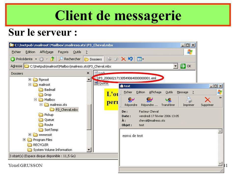 Yonel GRUSSON41 Sur le serveur : L ouverture de ce fichier permet d obtenir Client de messagerie