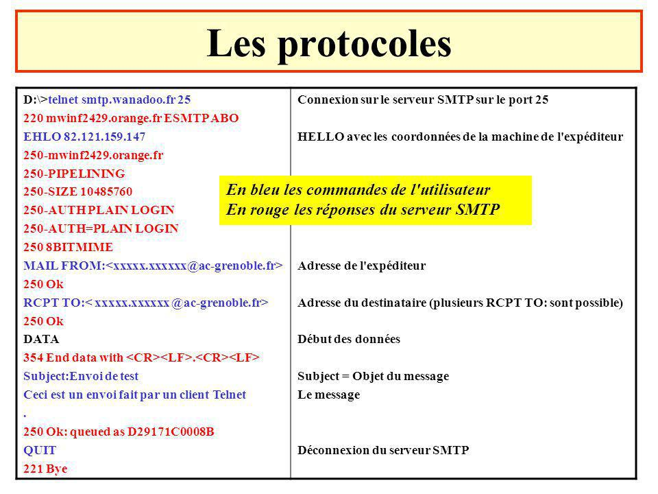 D:\>telnet smtp.wanadoo.fr 25 220 mwinf2429.orange.fr ESMTP ABO EHLO 82.121.159.147 250-mwinf2429.orange.fr 250-PIPELINING 250-SIZE 10485760 250-AUTH PLAIN LOGIN 250-AUTH=PLAIN LOGIN 250 8BITMIME MAIL FROM: 250 Ok RCPT TO: 250 Ok DATA 354 End data with.