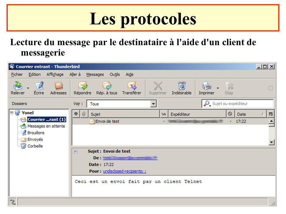 Yonel GRUSSON9 Lecture du message par le destinataire à l aide d un client de messagerie Les protocoles