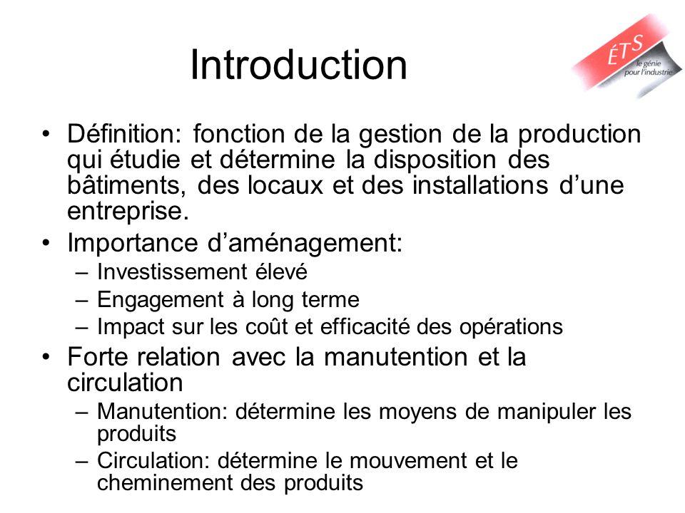 Introduction Définition: fonction de la gestion de la production qui étudie et détermine la disposition des bâtiments, des locaux et des installations