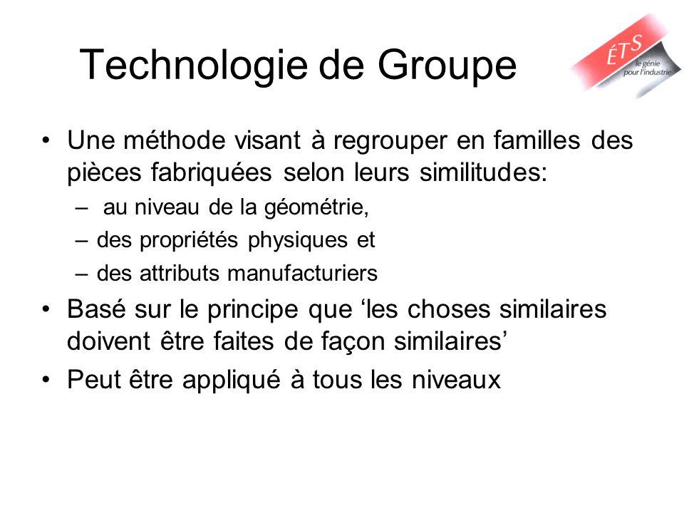 Technologie de Groupe Une méthode visant à regrouper en familles des pièces fabriquées selon leurs similitudes: – au niveau de la géométrie, –des prop