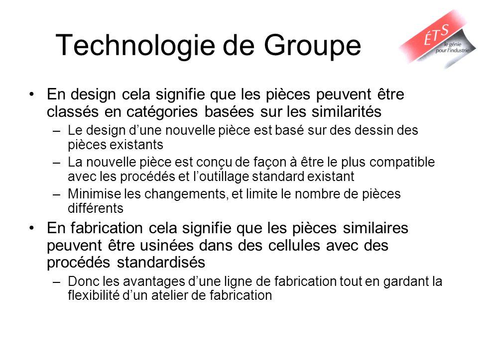 Technologie de Groupe En design cela signifie que les pièces peuvent être classés en catégories basées sur les similarités –Le design dune nouvelle pi