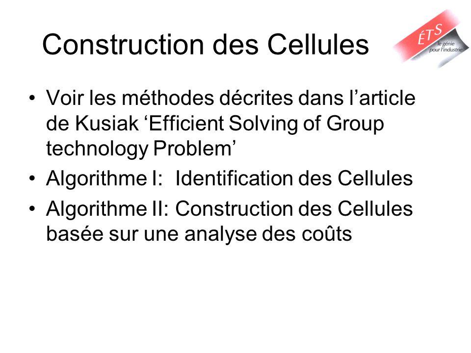 Construction des Cellules Voir les méthodes décrites dans larticle de Kusiak Efficient Solving of Group technology Problem Algorithme I: Identificatio