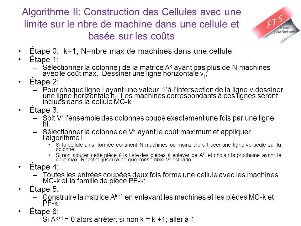 Algorithme II: Construction des Cellules avec une limite sur le nbre de machine dans une cellule et basée sur les coûts Étape 0: k=1, N=nbre max de ma