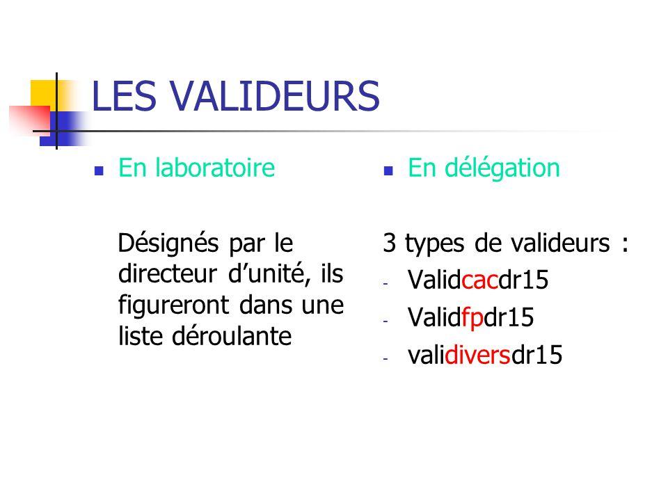 LES VALIDEURS En laboratoire Désignés par le directeur dunité, ils figureront dans une liste déroulante En délégation 3 types de valideurs : - Validca