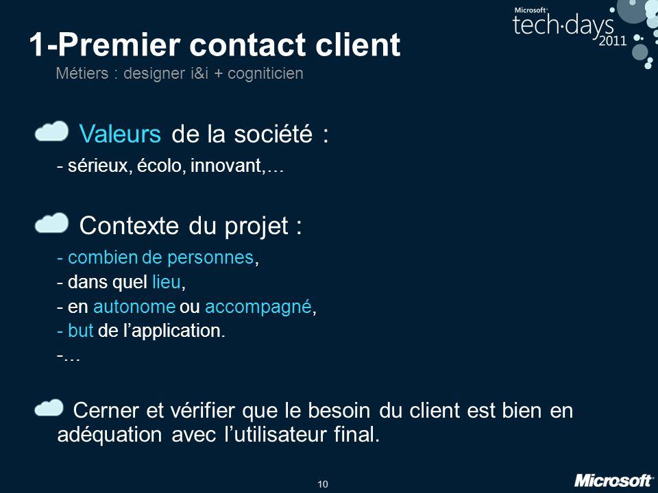 10 1-Premier contact client Valeurs de la société : - sérieux, écolo, innovant,… Contexte du projet : - combien de personnes, - dans quel lieu, - en autonome ou accompagné, - but de lapplication.