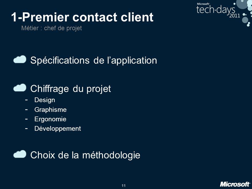 11 1-Premier contact client Spécifications de lapplication Chiffrage du projet - Design - Graphisme - Ergonomie - Développement Choix de la méthodologie Métier : chef de projet
