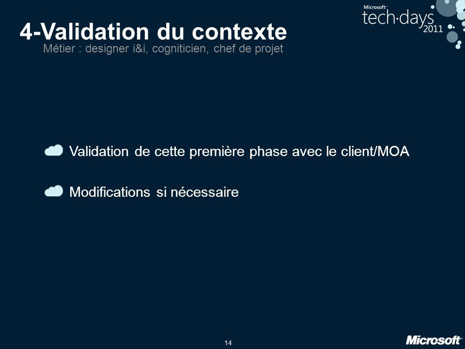 14 4-Validation du contexte Métier : designer i&i, cogniticien, chef de projet Validation de cette première phase avec le client/MOA Modifications si nécessaire