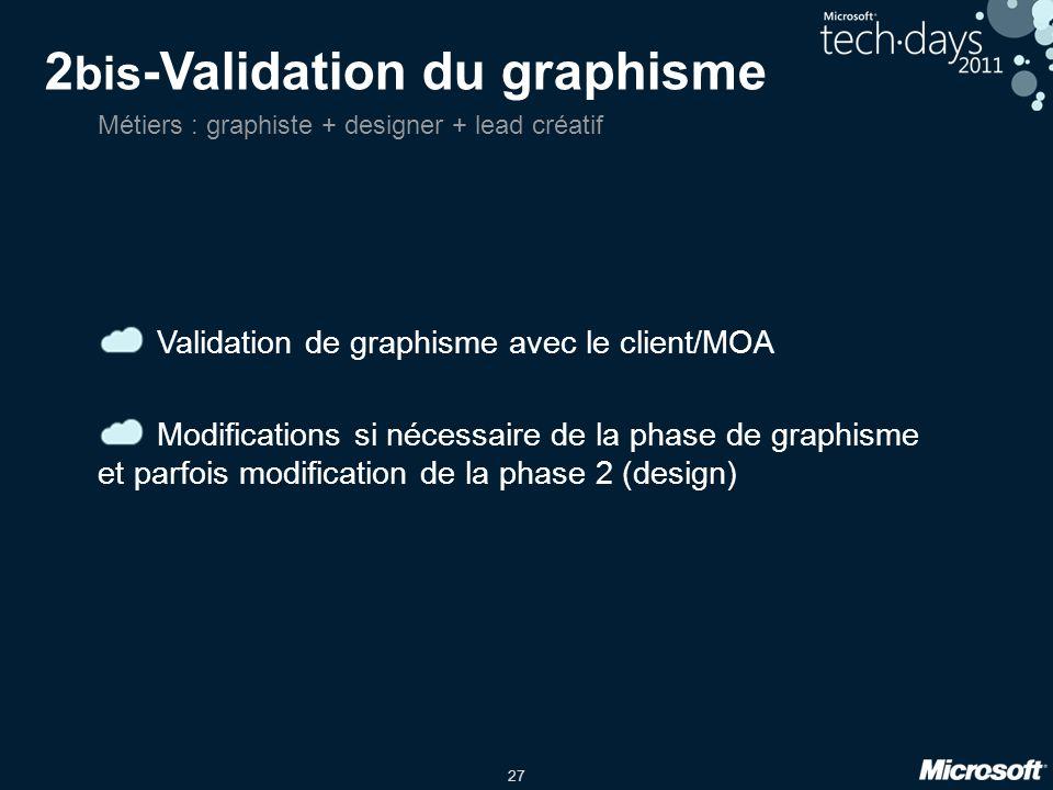 27 2 bis -Validation du graphisme Métiers : graphiste + designer + lead créatif Validation de graphisme avec le client/MOA Modifications si nécessaire de la phase de graphisme et parfois modification de la phase 2 (design)