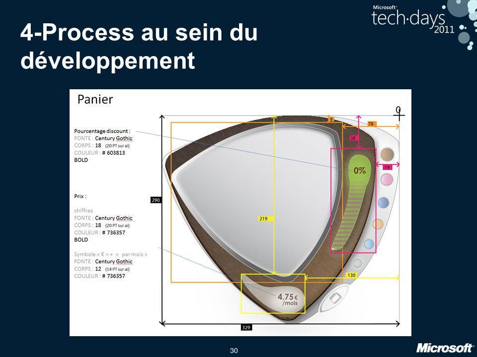 30 4-Process au sein du développement
