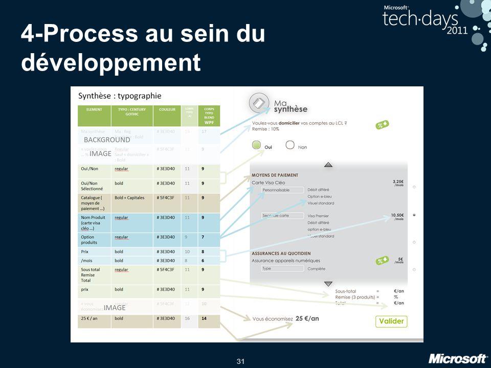 31 4-Process au sein du développement