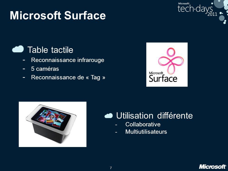 7 Microsoft Surface Table tactile - Reconnaissance infrarouge - 5 caméras - Reconnaissance de « Tag » Utilisation différente Collaborative Multiutilisateurs