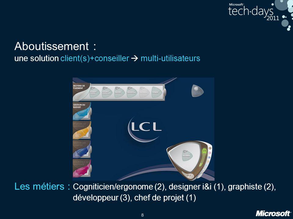 8 Aboutissement : une solution client(s)+conseiller multi-utilisateurs Les métiers : Cogniticien/ergonome (2), designer i&i (1), graphiste (2), développeur (3), chef de projet (1)