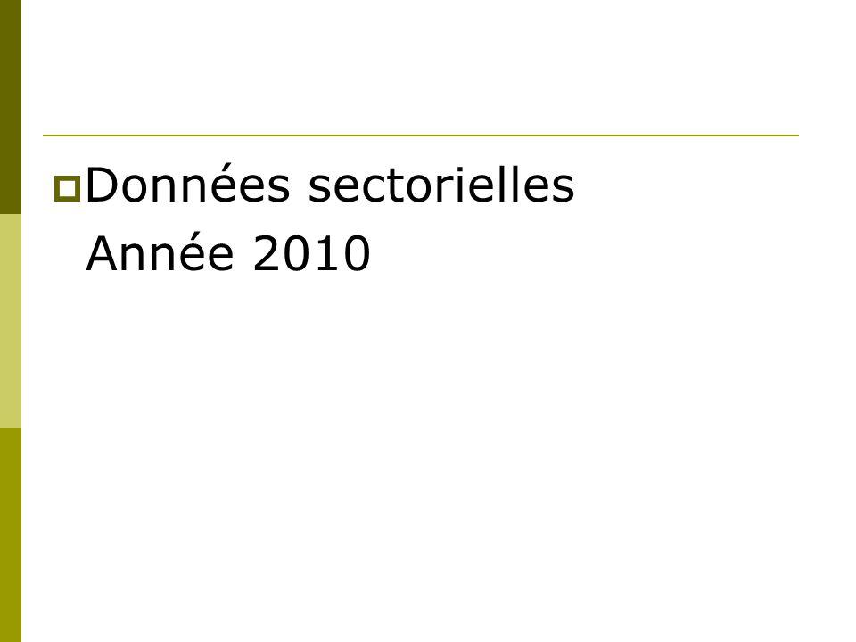 Données sectorielles Année 2010