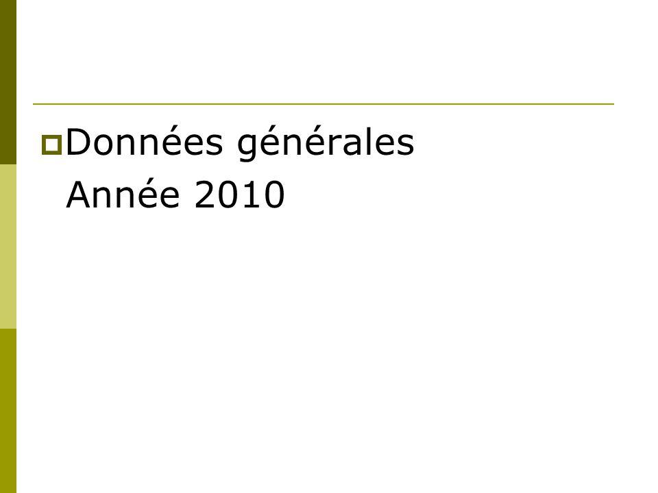 Données générales Année 2010