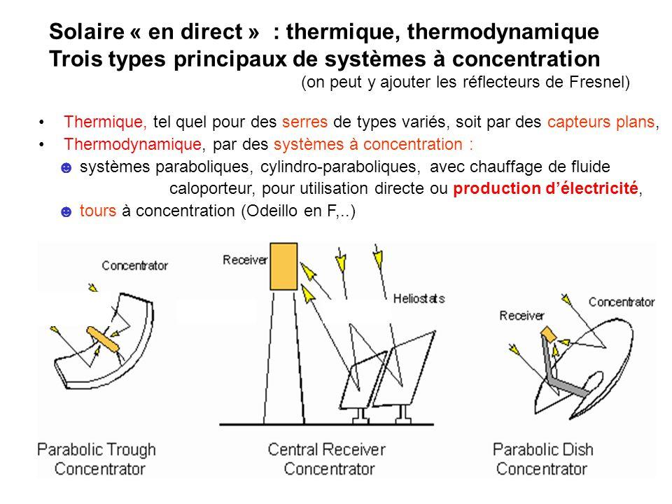 Solaire « en direct » : thermique, thermodynamique Trois types principaux de systèmes à concentration (on peut y ajouter les réflecteurs de Fresnel) Thermique, tel quel pour des serres de types variés, soit par des capteurs plans, Thermodynamique, par des systèmes à concentration : systèmes paraboliques, cylindro-paraboliques, avec chauffage de fluide caloporteur, pour utilisation directe ou production délectricité, tours à concentration (Odeillo en F,..)