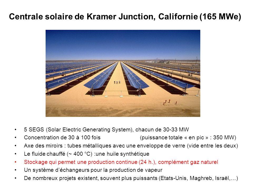 Centrale solaire de Kramer Junction, Californie (165 MWe) 5 SEGS (Solar Electric Generating System), chacun de 30-33 MW Concentration de 30 à 100 fois (puissance totale « en pic » : 350 MW) Axe des miroirs : tubes métalliques avec une enveloppe de verre (vide entre les deux) Le fluide chauffé (~ 400 °C) :une huile synthétique Stockage qui permet une production continue (24 h.), complément gaz naturel Un système déchangeurs pour la production de vapeur De nombreux projets existent, souvent plus puissants (Etats-Unis, Maghreb, Israël,…)