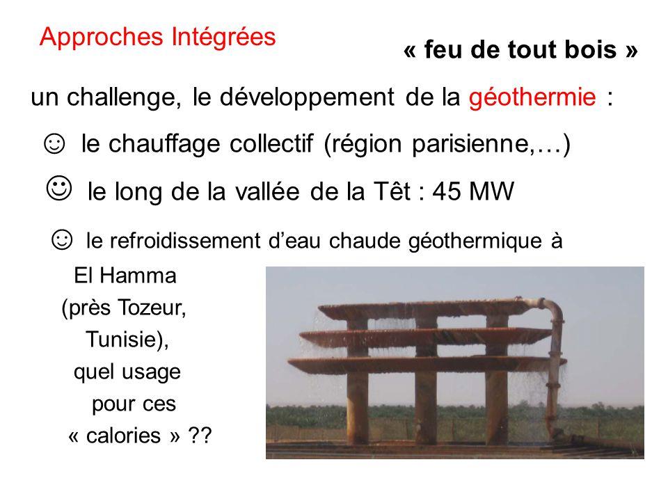 un challenge, le développement de la géothermie : le chauffage collectif (région parisienne,…) le long de la vallée de la Têt : 45 MW le refroidissement deau chaude géothermique à El Hamma (près Tozeur, Tunisie), quel usage pour ces « calories » ?.