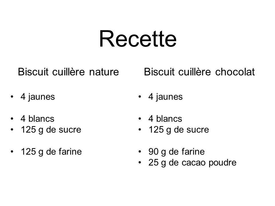 Jaunes doeufs Farine (biscuit nature) Blancs doeufs Sucre semoule Farine + Cacao poudre (biscuit chocolat) ou