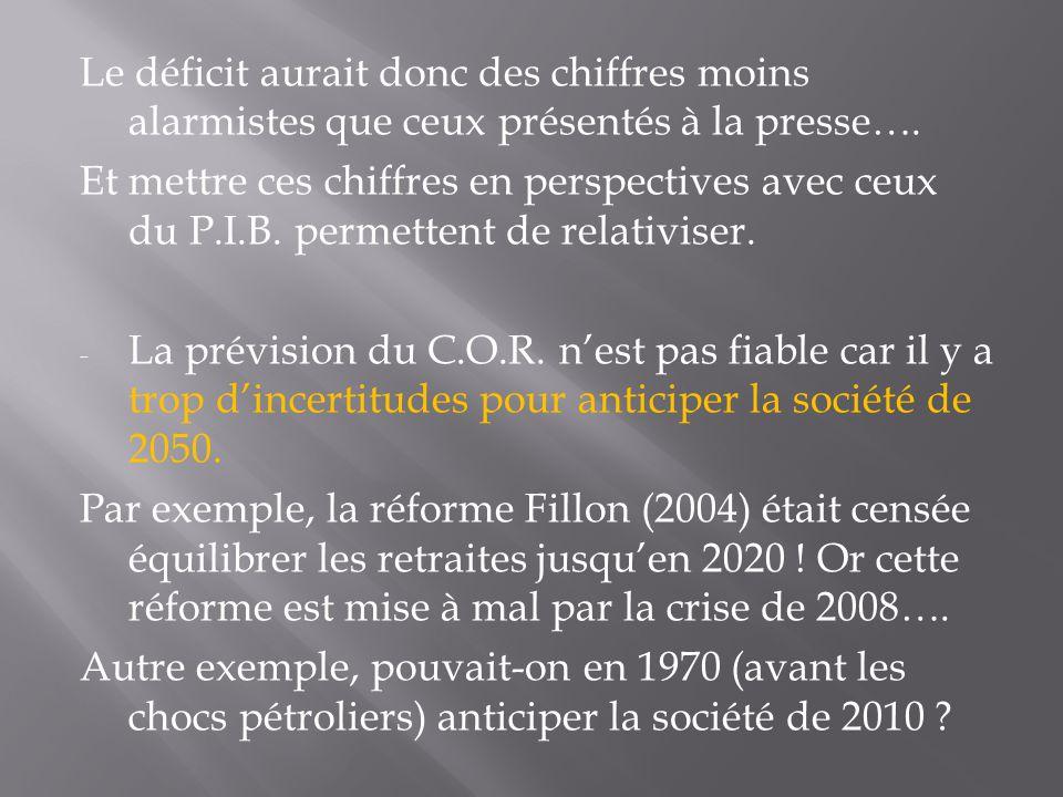 Le déficit aurait donc des chiffres moins alarmistes que ceux présentés à la presse…. Et mettre ces chiffres en perspectives avec ceux du P.I.B. perme