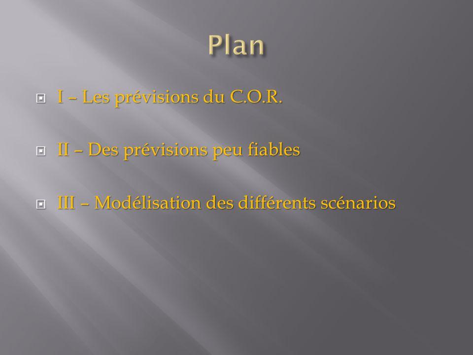 I – Les prévisions du C.O.R. I – Les prévisions du C.O.R. II – Des prévisions peu fiables II – Des prévisions peu fiables III – Modélisation des diffé