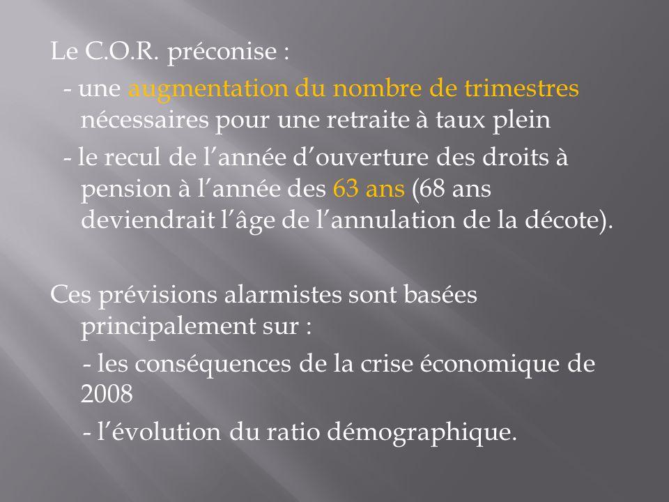 Le C.O.R.