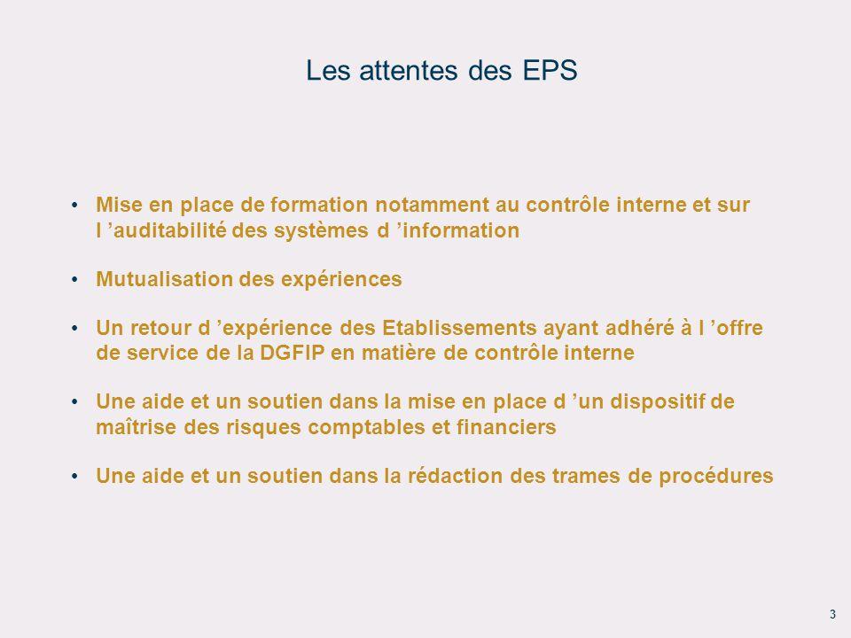 3 Les attentes des EPS Mise en place de formation notamment au contrôle interne et sur l auditabilité des systèmes d information Mutualisation des exp